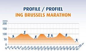 Relief Marathon de Bruxelles 05-10-2008