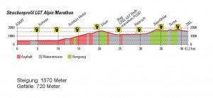 Relief Marathon de Liechtenstein 14 Juin 2014
